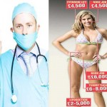 Plastic Surgery Cost: How Much Does It Cost To Get Plastic Surgery